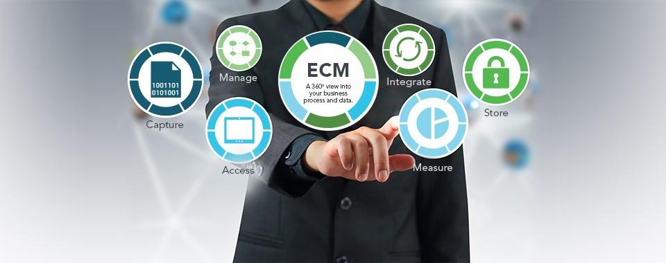 Devops In Ecm Mits India